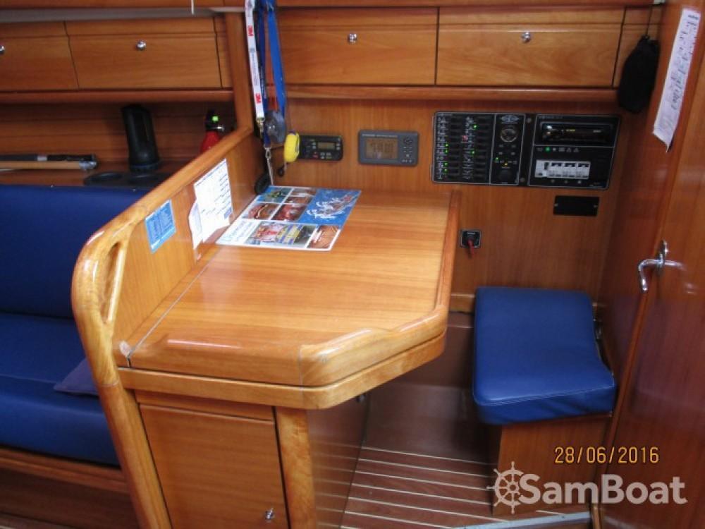 Jachthuur in Arzal - Bavaria Cruiser 30 via SamBoat