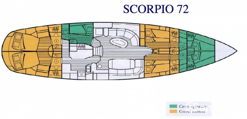 Verhuur Zeilboot in Le Grau-du-Roi - Ta Chiao Scorpio 72