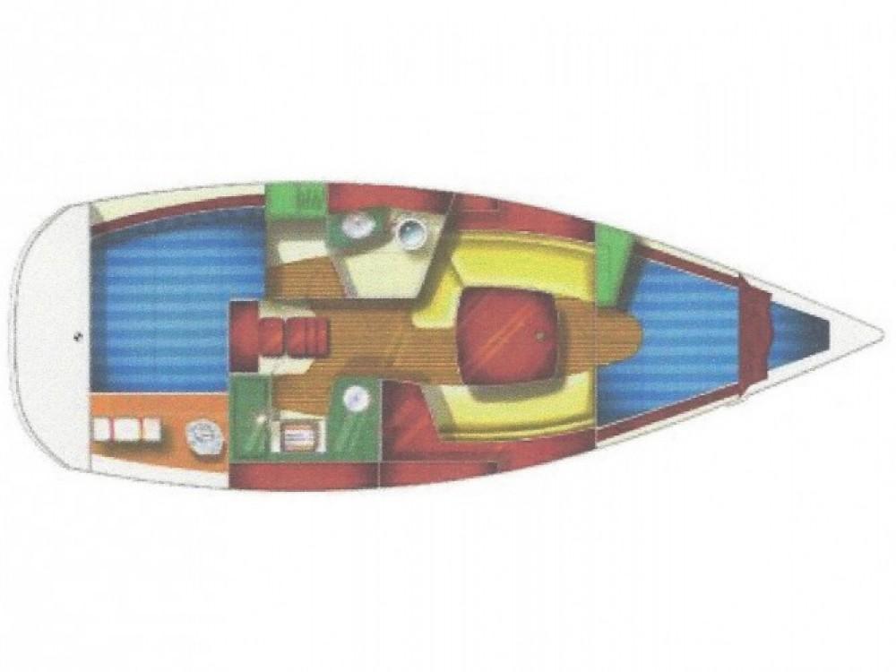 Jeanneau Sun Odyssey 32 entre particuliers et professionnel à Fethiye