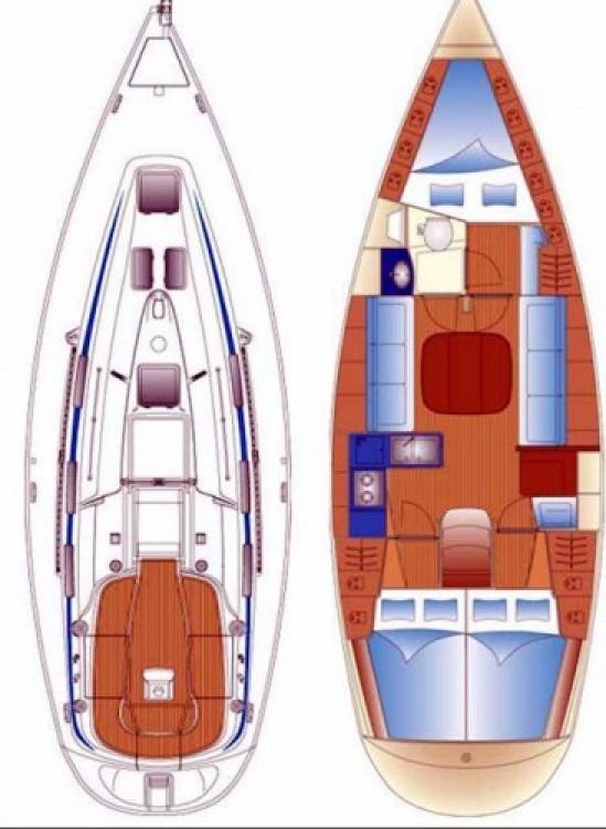 Alquiler de barcos Cartagena de Indias barato de Bavaria 36