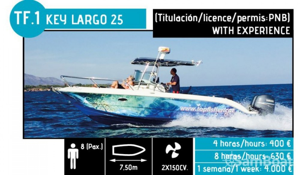 Hire Motor boat with or without skipper Sessa Marine l'Ampolla