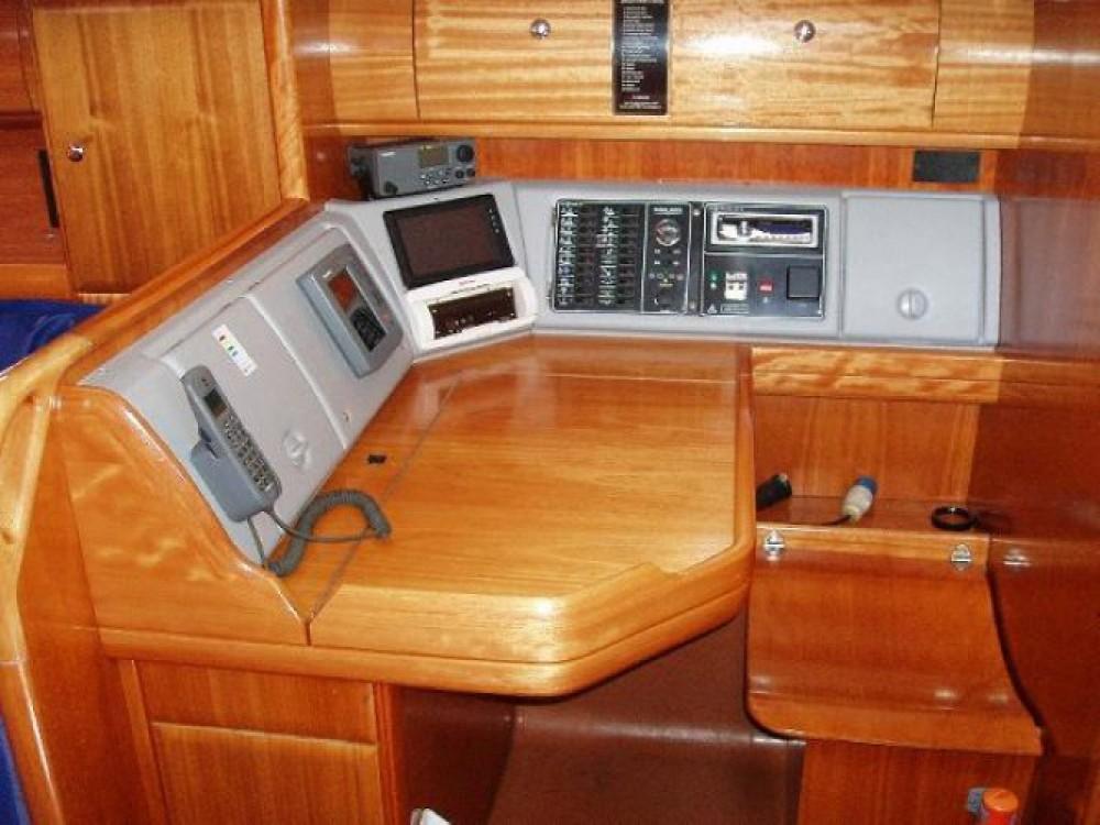 Segelboot mit oder ohne Skipper Bavaria mieten in Lavrion