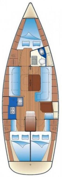 Rent a Bavaria Cruiser 37 Leucade