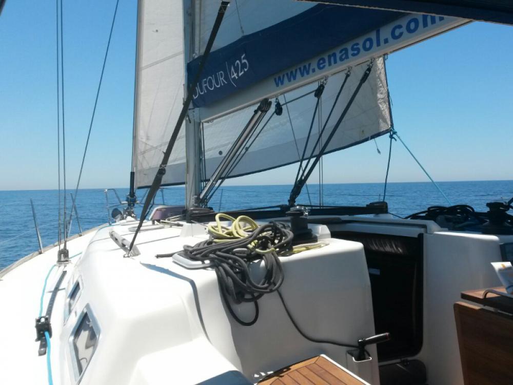 Sailboat for rent San Antonio at the best price
