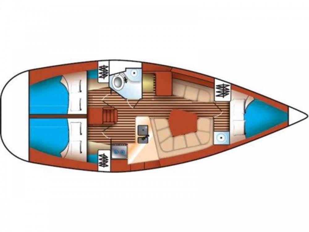 Jeanneau Sun Odyssey 36.2 entre particuliers et professionnel à Leucade