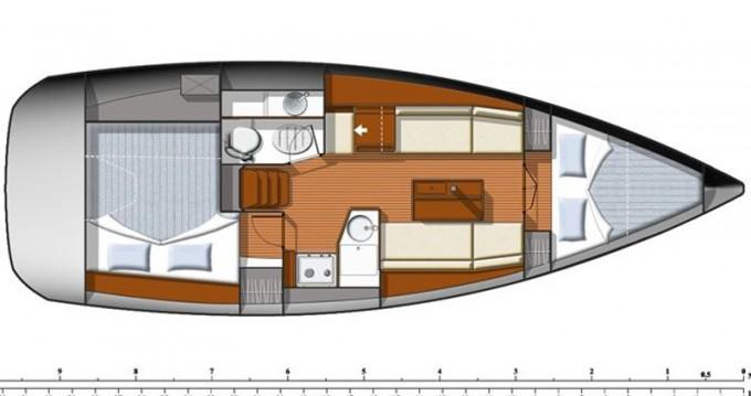 Location yacht à Lávrio - Jeanneau Sun Odyssey 33i sur SamBoat