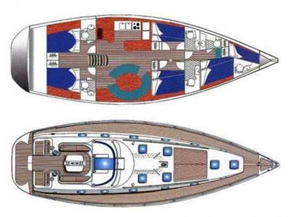 Location Voilier Ocean Ribs avec permis