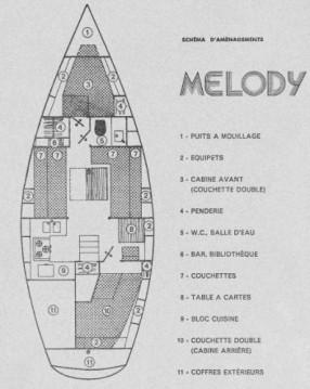 Location yacht à Région Languedoc-Roussillon - Jeanneau Melody sur SamBoat