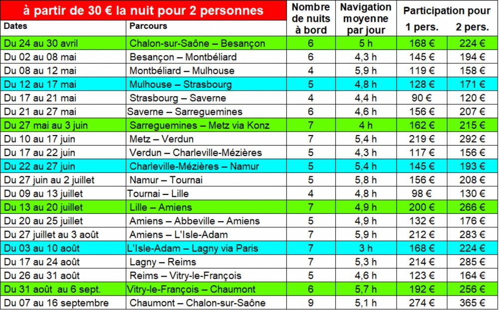 Haines HAINES 390 entre particuliers et professionnel à Chalon-sur-Saône