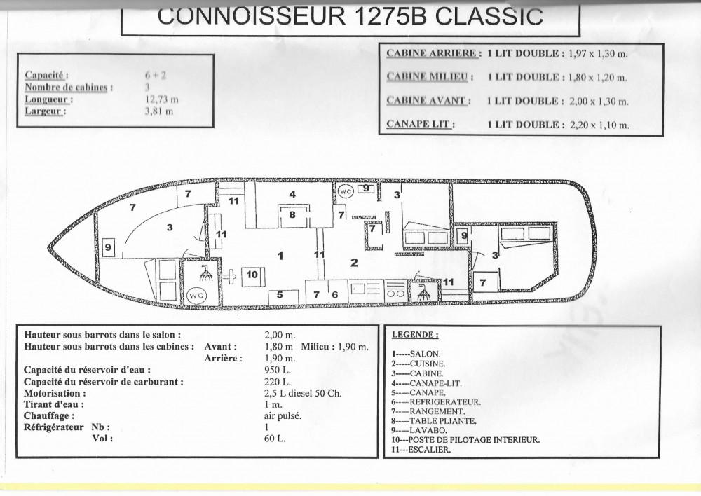 Bootsverleih Carrières-sous-Poissy günstig Connoisseur 1275