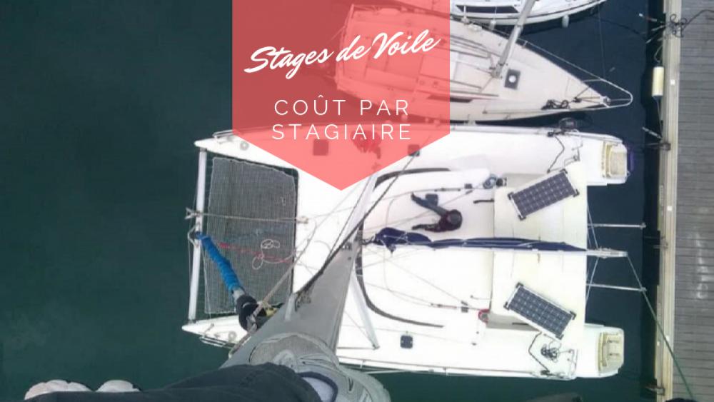 Louer Catamaran avec ou sans skipper Fountaine Pajot à Bandol