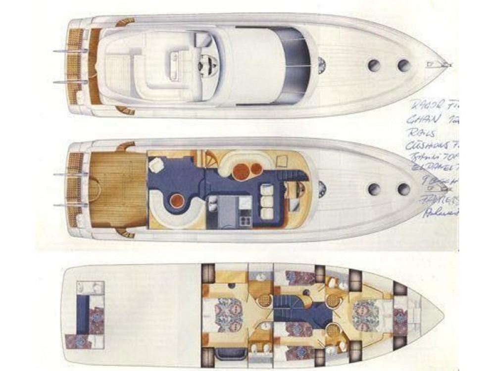 Location Yacht Fairline avec permis