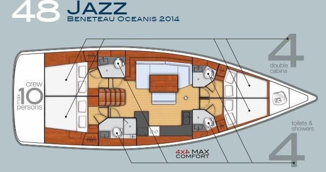Louez un Bénéteau Oceanis 48 (4 cabins) à Tivat