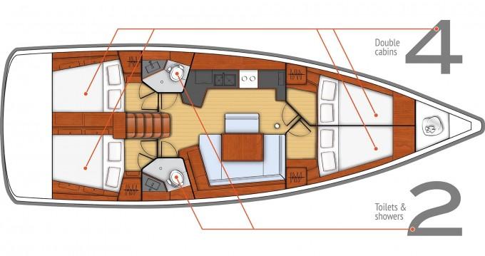 Bénéteau Oceanis 45 entre particuliers et professionnel à Punat
