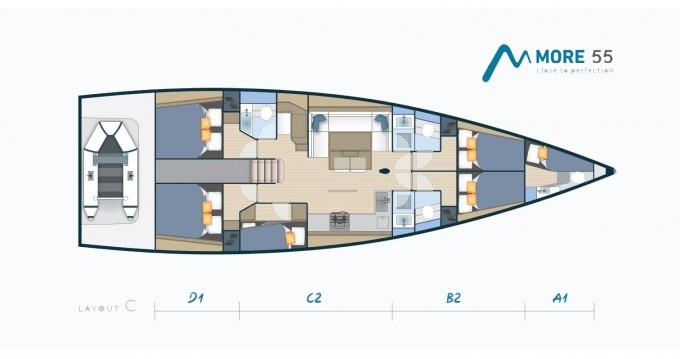 Location Voilier More Boats avec permis