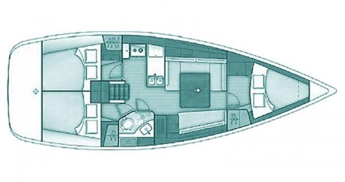 Location bateau Bénéteau Oceanis 37 à Skópelos sur Samboat