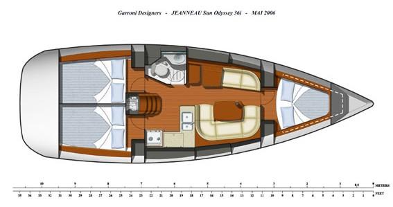 Jeanneau Sun Odyssey 36i entre particuliers et professionnel à Kortgene