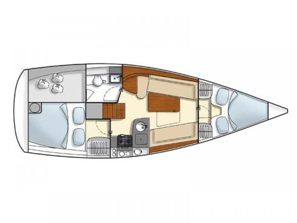 Location bateau Hanse Hanse 325 à Sotchi sur Samboat