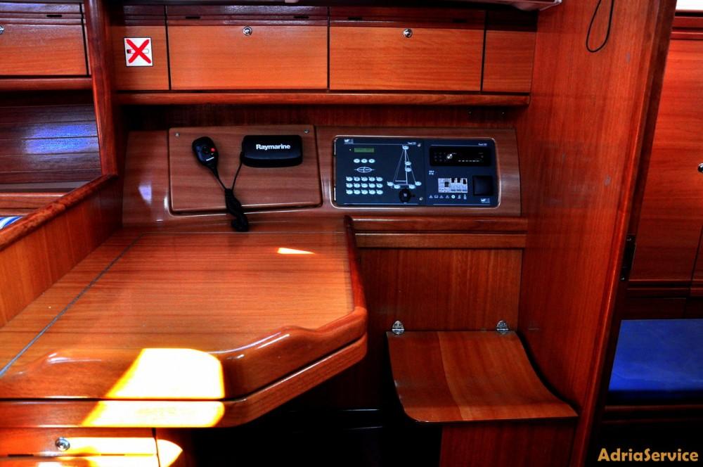 Bavaria Cruiser 38 entre particuliers et professionnel à Izola / Isola