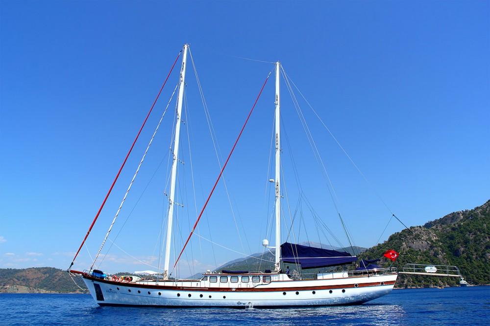 Louer Voilier avec ou sans skipper Unknown à Karakeçililer