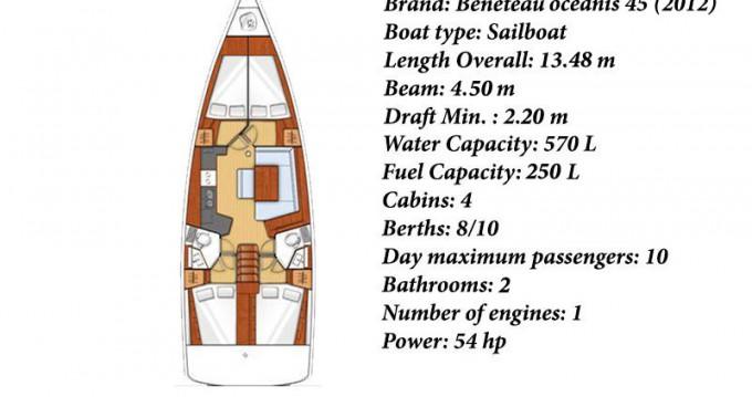 Location bateau Thassos Island pas cher Oceanis 45