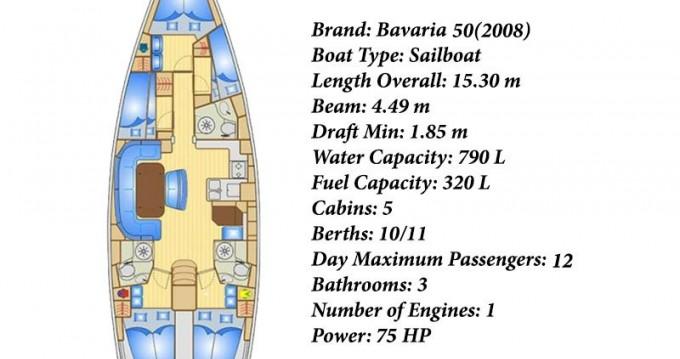 Bavaria Cruiser 50 entre particuliers et professionnel à Thassos Island