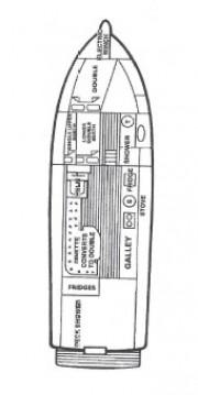Location Bateau à moteur Fairway avec permis
