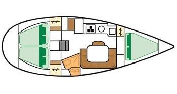 Location bateau Jeanneau Sun Odyssey 33 à Volos sur Samboat